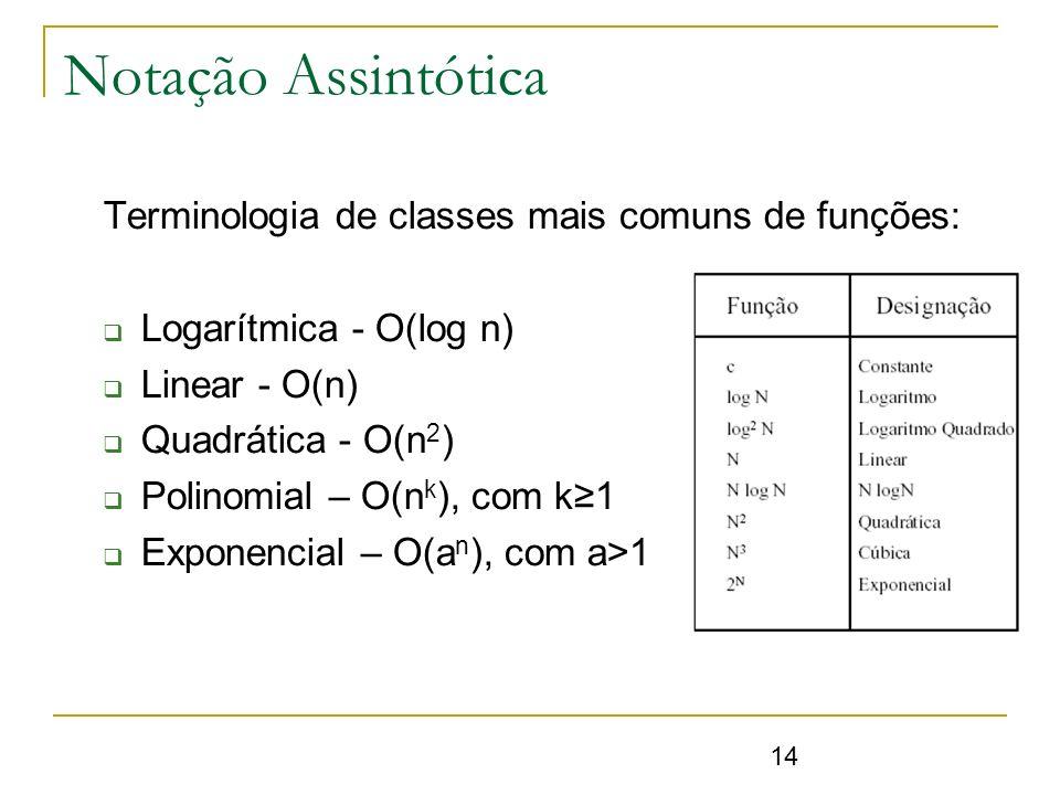 14 Notação Assintótica Terminologia de classes mais comuns de funções: Logarítmica - O(log n) Linear - O(n) Quadrática - O(n 2 ) Polinomial – O(n k ),