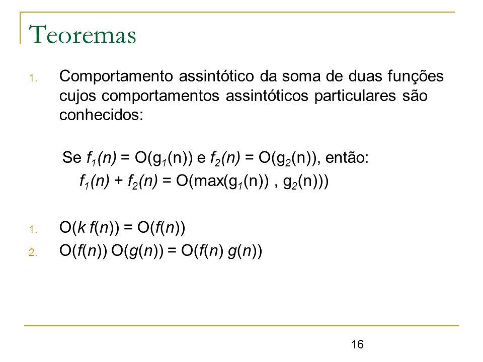 16 Teoremas 1. Comportamento assintótico da soma de duas funções cujos comportamentos assintóticos particulares são conhecidos: Se f 1 (n) = O(g 1 (n)