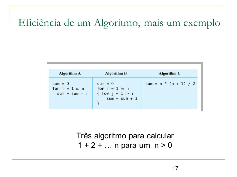 17 Eficiência de um Algoritmo, mais um exemplo Três algoritmo para calcular 1 + 2 + … n para um n > 0