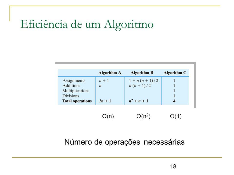 18 Eficiência de um Algoritmo Número de operações necessárias O(n) O(n 2 ) O(1)