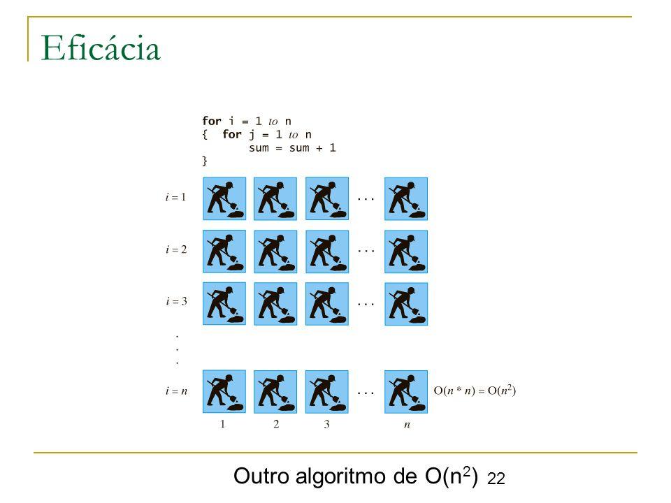 22 Eficácia Outro algoritmo de O(n 2 )