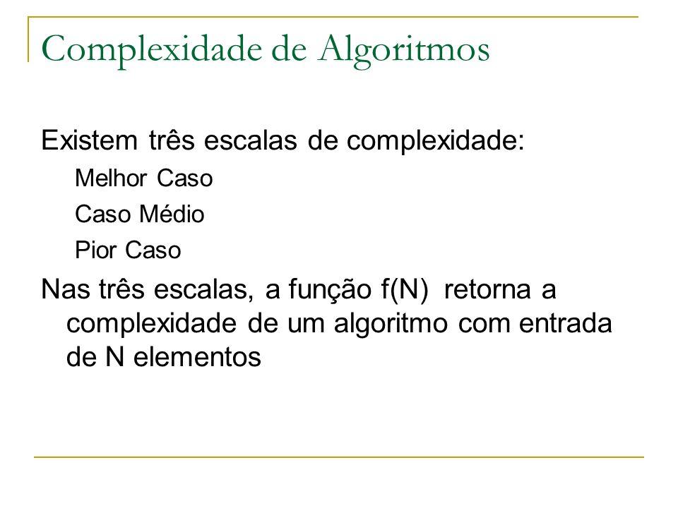 Complexidade de Algoritmos Existem três escalas de complexidade: Melhor Caso Caso Médio Pior Caso Nas três escalas, a função f(N) retorna a complexida