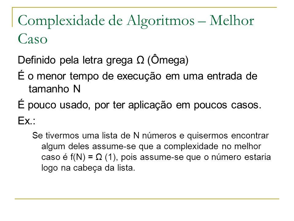 Complexidade de Algoritmos – Melhor Caso Definido pela letra grega Ω (Ômega) É o menor tempo de execução em uma entrada de tamanho N É pouco usado, po