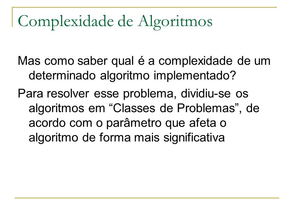 Complexidade de Algoritmos Mas como saber qual é a complexidade de um determinado algoritmo implementado? Para resolver esse problema, dividiu-se os a