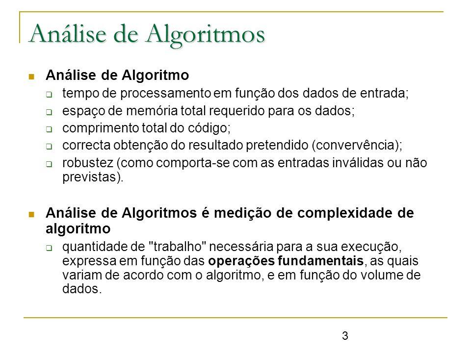 3 Análise de Algoritmos Análise de Algoritmo tempo de processamento em função dos dados de entrada; espaço de memória total requerido para os dados; c