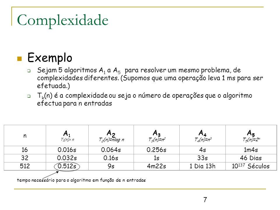7 Complexidade Exemplo Sejam 5 algoritmos A 1 a A 5 para resolver um mesmo problema, de complexidades diferentes. (Supomos que uma operação leva 1 ms
