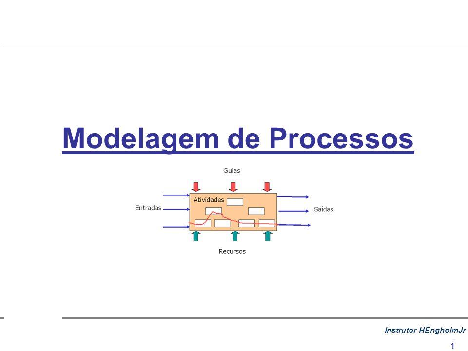 Instrutor HEngholmJr 12 Quais são as entradas, saídas, guias e recursos utilizados em cada processo.