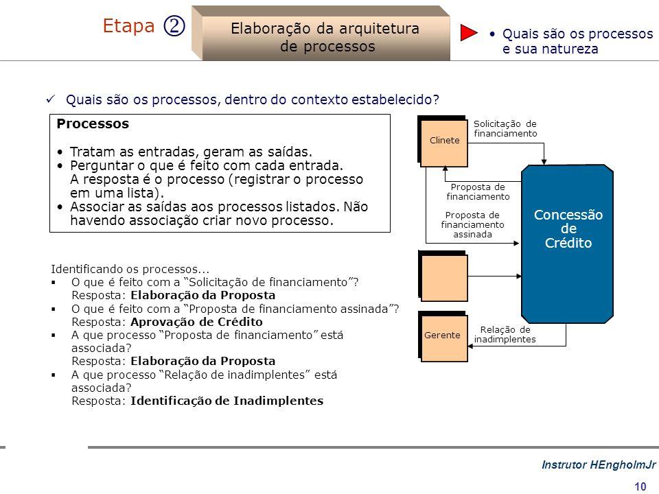 Instrutor HEngholmJr 10 Etapa Quais são os processos, dentro do contexto estabelecido? Elaboração da arquitetura de processos Quais são os processos e