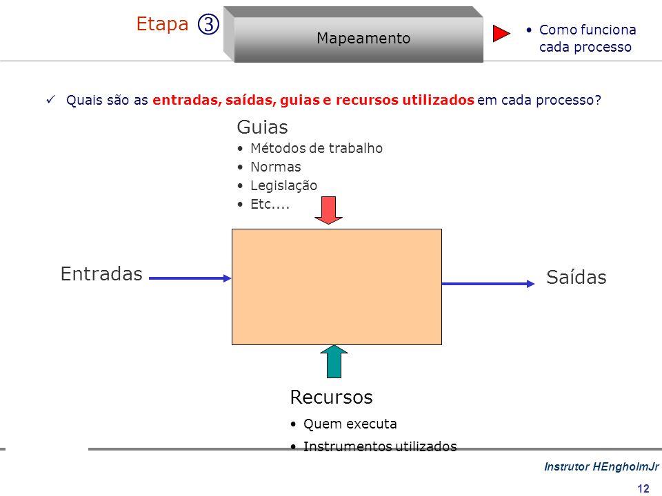 Instrutor HEngholmJr 12 Quais são as entradas, saídas, guias e recursos utilizados em cada processo? Mapeamento Etapa Como funciona cada processo Entr