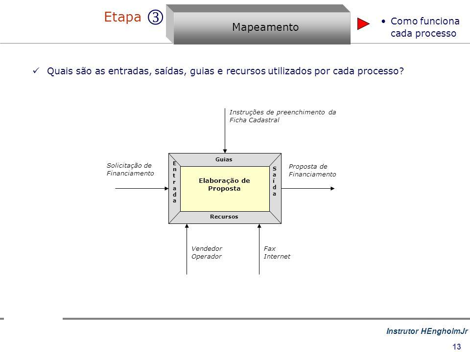 Instrutor HEngholmJr 13 Quais são as entradas, saídas, guias e recursos utilizados por cada processo? Elaboração de Proposta Guias EntradaEntrada Saíd