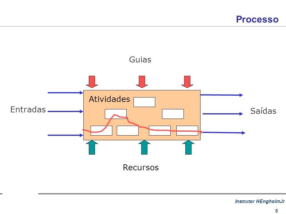 Instrutor HEngholmJr 6 Decomposição Sucessiva Um processo é composto de partes e cada parte é um processo.