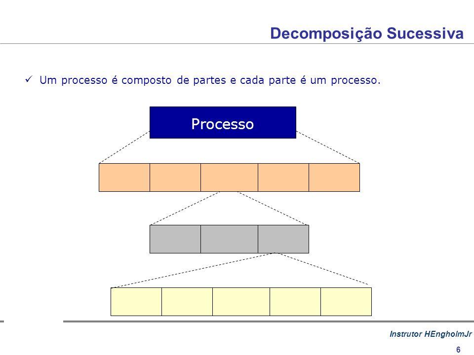 Instrutor HEngholmJr 6 Decomposição Sucessiva Um processo é composto de partes e cada parte é um processo. Processo