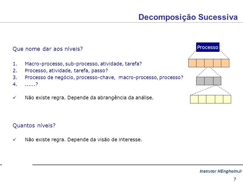 Instrutor HEngholmJr 7 Que nome dar aos níveis? 1.Macro-processo, sub-processo, atividade, tarefa? 2.Processo, atividade, tarefa, passo? 3.Processo de