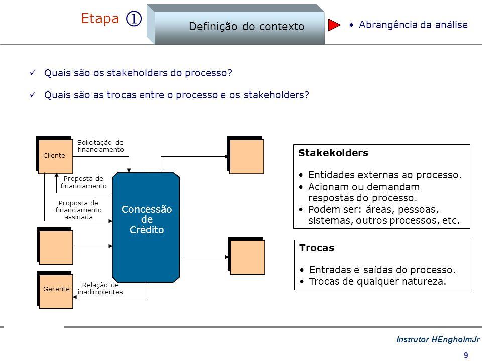 Instrutor HEngholmJr 10 Etapa Quais são os processos, dentro do contexto estabelecido.