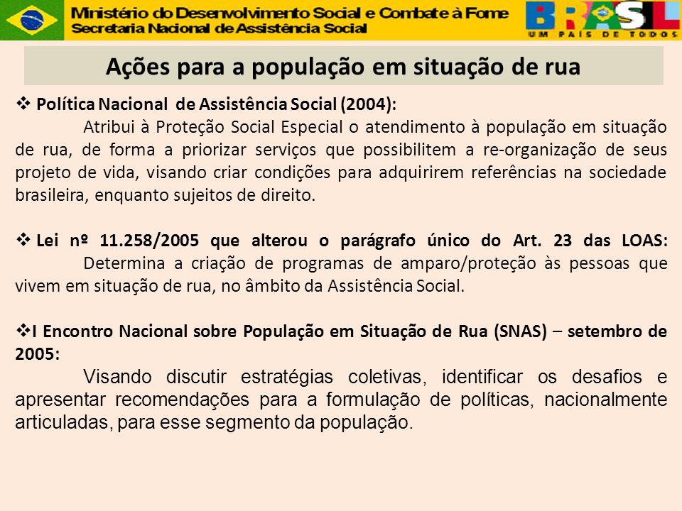 Ações para a população em situação de rua Política Nacional de Assistência Social (2004): Atribui à Proteção Social Especial o atendimento à população
