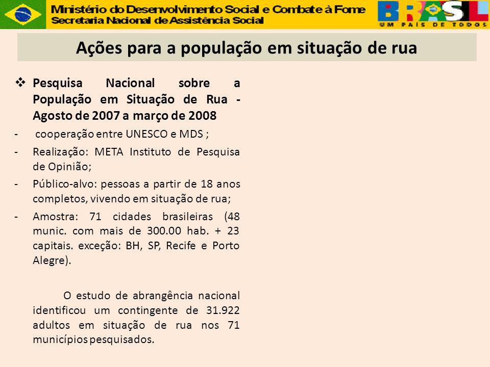 Pesquisa Nacional sobre a População em Situação de Rua - Agosto de 2007 a março de 2008 - cooperação entre UNESCO e MDS ; -Realização: META Instituto