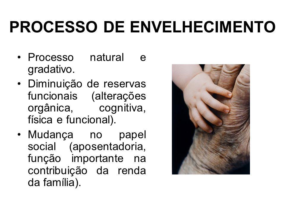 PROCESSO DE ENVELHECIMENTO Processo natural e gradativo. Diminuição de reservas funcionais (alterações orgânica, cognitiva, física e funcional). Mudan