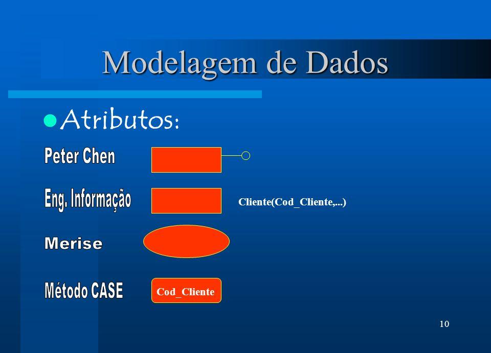 10 Modelagem de Dados Atributos: Cliente(Cod_Cliente,...) Cod_Cliente