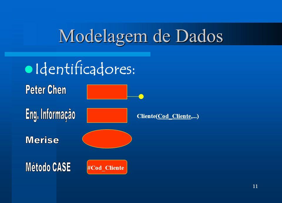11 Modelagem de Dados Identificadores: Cliente(Cod_Cliente,...) #Cod_Cliente
