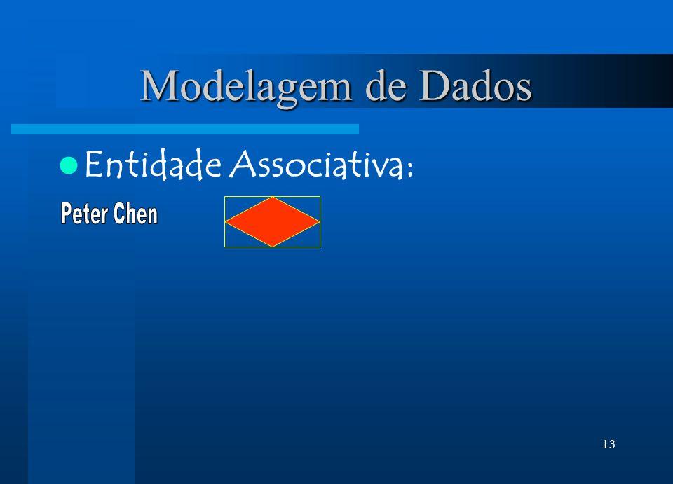 13 Modelagem de Dados Entidade Associativa: