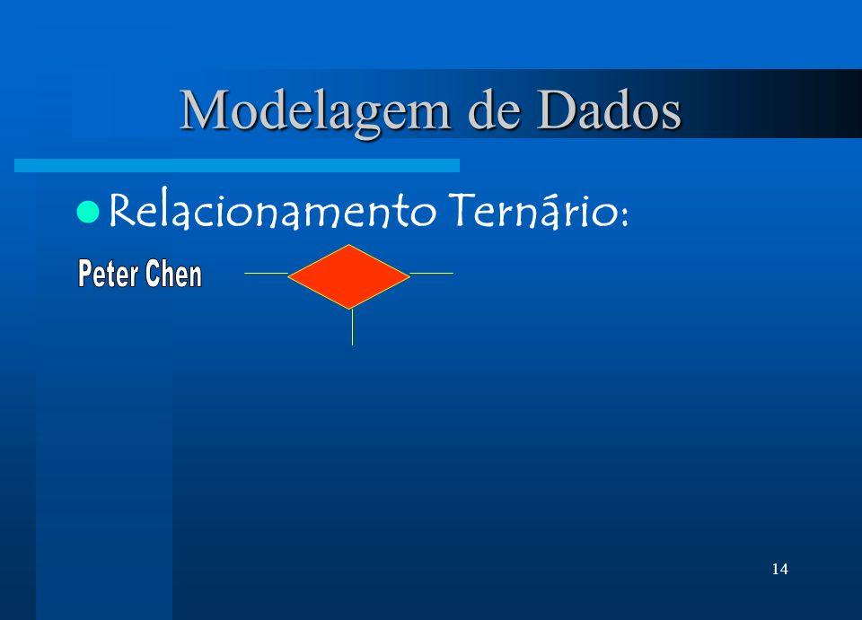 14 Modelagem de Dados Relacionamento Ternário: