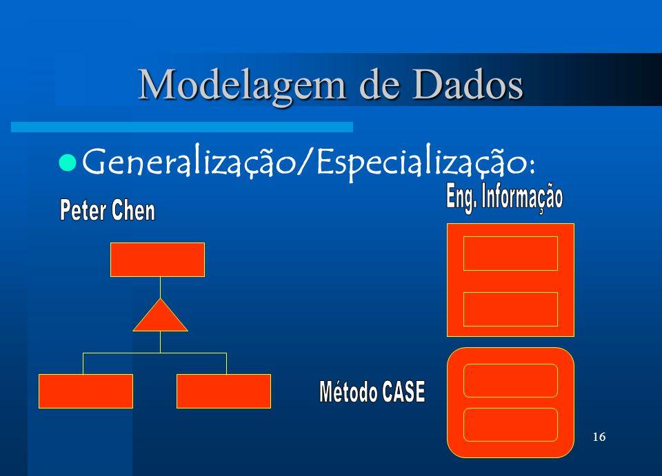 16 Modelagem de Dados Generalização/Especialização: