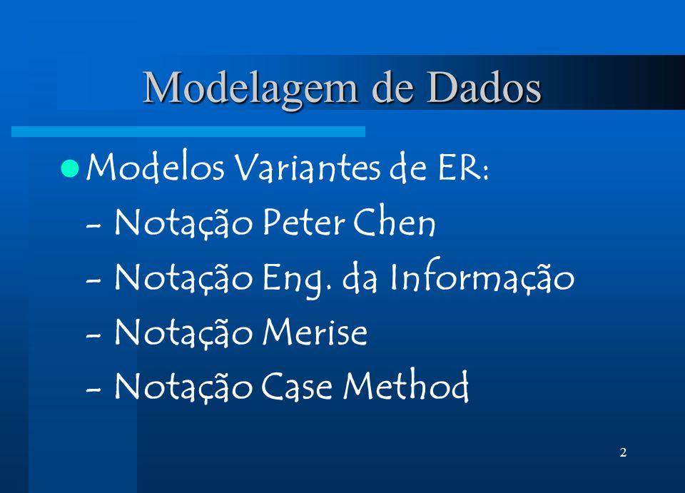 2 Modelagem de Dados Modelos Variantes de ER: - Notação Peter Chen - Notação Eng. da Informação - Notação Merise - Notação Case Method