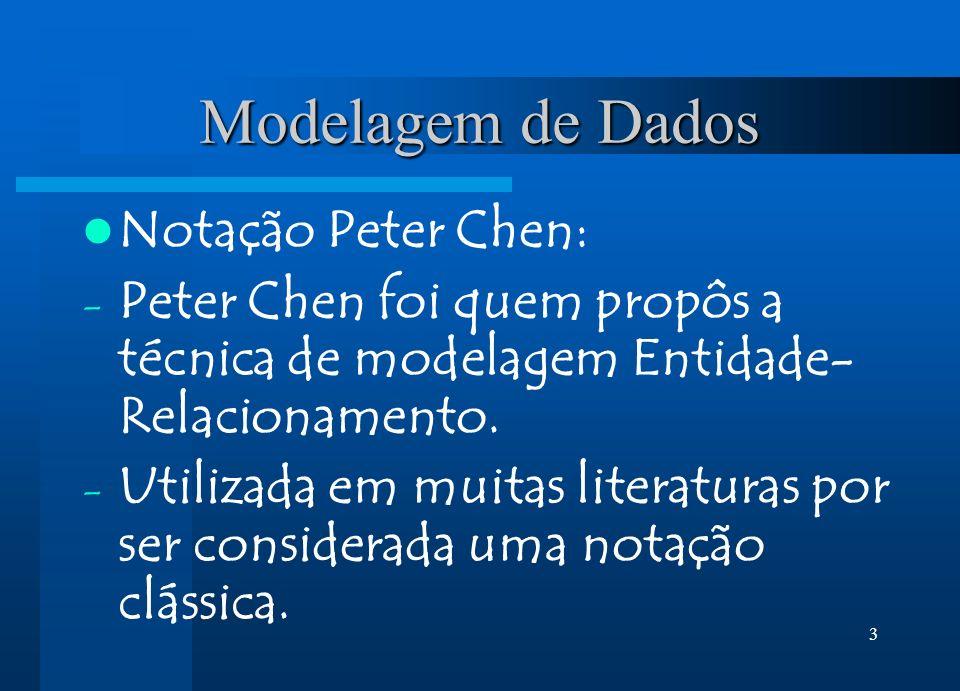 3 Modelagem de Dados Notação Peter Chen: - Peter Chen foi quem propôs a técnica de modelagem Entidade- Relacionamento. - Utilizada em muitas literatur