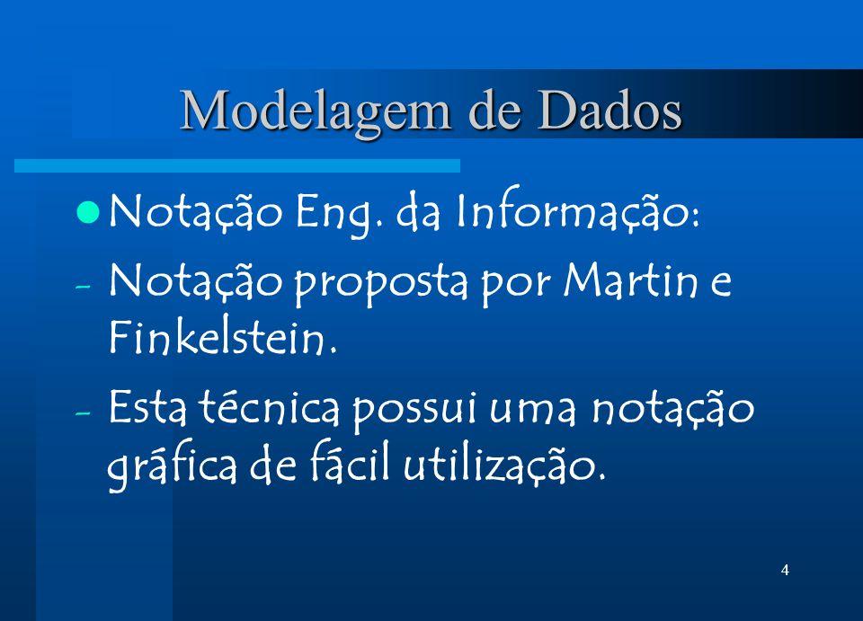 4 Modelagem de Dados Notação Eng. da Informação: - Notação proposta por Martin e Finkelstein. - Esta técnica possui uma notação gráfica de fácil utili