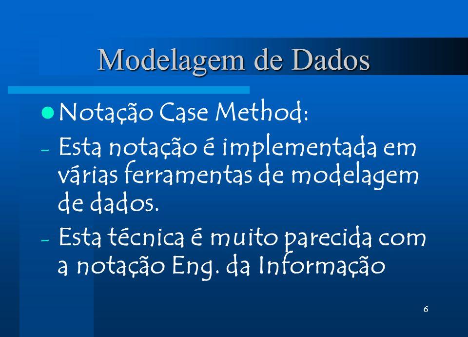 6 Modelagem de Dados Notação Case Method: - Esta notação é implementada em várias ferramentas de modelagem de dados. - Esta técnica é muito parecida c