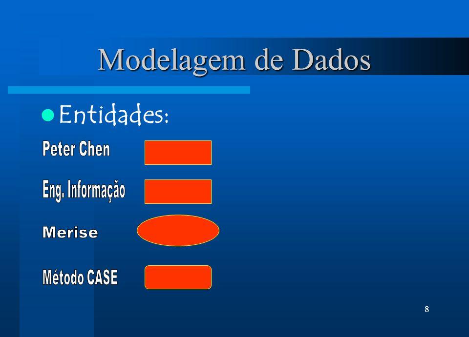8 Modelagem de Dados Entidades: