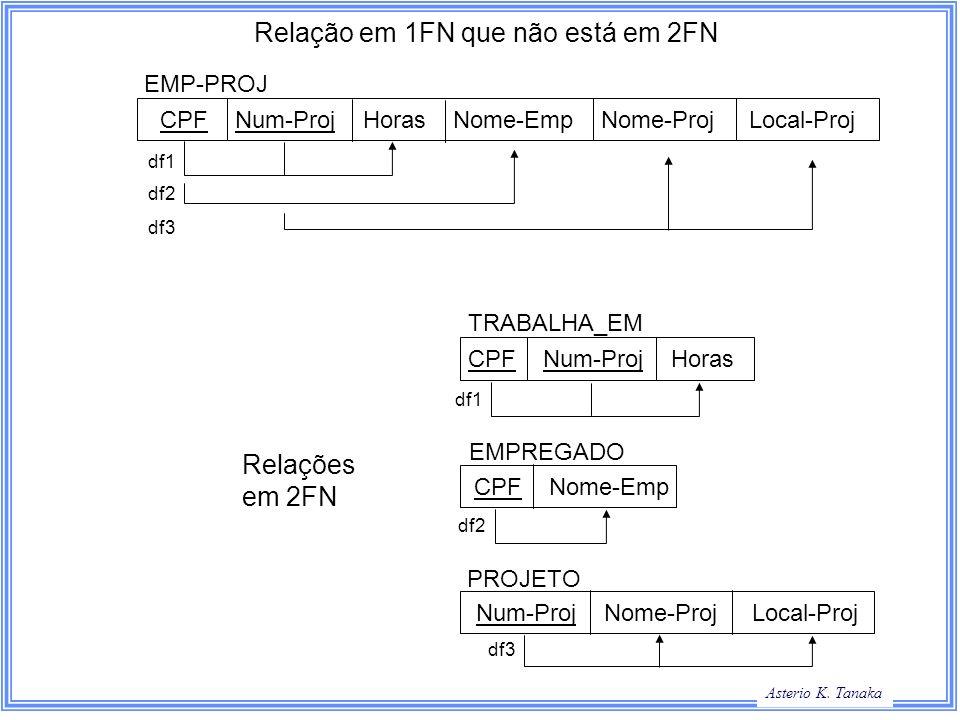 George Hamilton Slide Title Asterio K. Tanaka CPF Num-Proj Horas CPF Nome-Emp Num-Proj Nome-Proj Local-Proj df1 TRABALHA_EM EMPREGADO PROJETO df2 df3