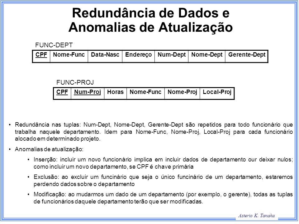 George Hamilton Slide Title Asterio K. Tanaka Redundância de Dados e Anomalias de Atualização CPFNome-FuncData-NascEndereçoNum-DeptNome-DeptGerente-De
