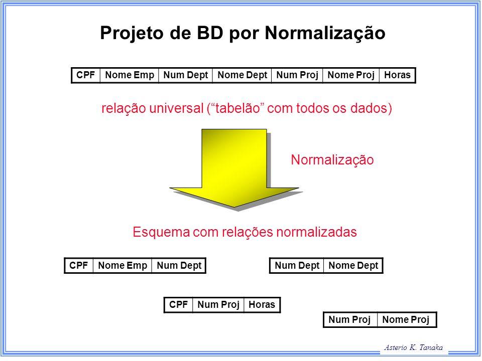 George Hamilton Slide Title Asterio K. Tanaka Projeto de BD por Normalização CPFNome EmpNum DeptNome DeptNum ProjNome ProjHoras CPFNome EmpNum Dept CP