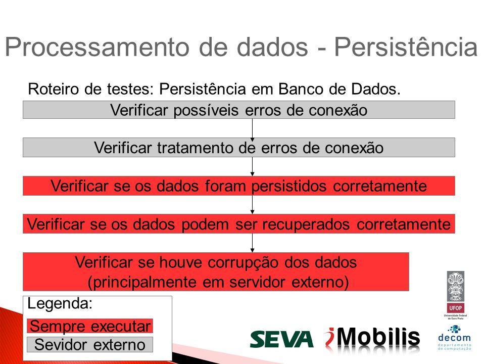 Processamento de dados - Persistência Roteiro de testes: Persistência em Banco de Dados. Sempre executar Sevidor externo Legenda: Verificar possíveis