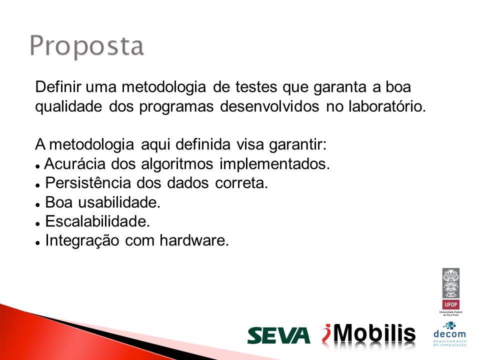 Definir uma metodologia de testes que garanta a boa qualidade dos programas desenvolvidos no laboratório. A metodologia aqui definida visa garantir: A