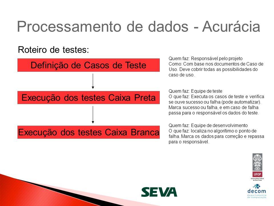 Processamento de dados - Acurácia Roteiro de testes: Definição de Casos de Teste Execução dos testes Caixa Preta Execução dos testes Caixa Branca Quem