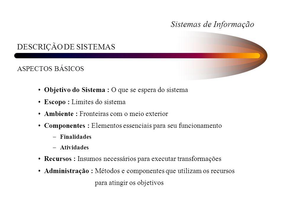 Sistemas de Informação DESCRIÇÃO DE SISTEMAS ASPECTOS BÁSICOS Objetivo do Sistema : O que se espera do sistema Escopo : Limites do sistema Ambiente :