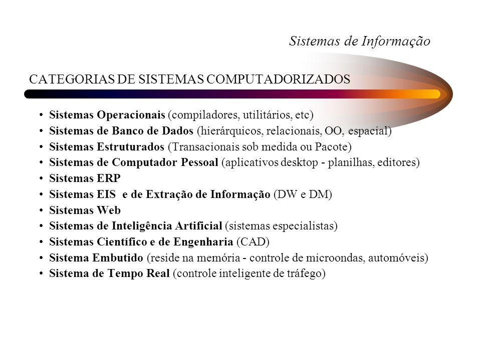 Sistemas de Informação CATEGORIAS DE SISTEMAS COMPUTADORIZADOS Sistemas Operacionais (compiladores, utilitários, etc) Sistemas de Banco de Dados (hier
