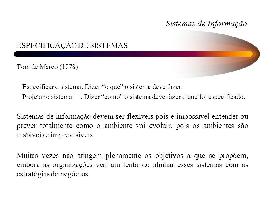 Sistemas de Informação ESPECIFICAÇÃO DE SISTEMAS Tom de Marco (1978) Especificar o sistema: Dizer o que o sistema deve fazer. Projetar o sistema : Diz