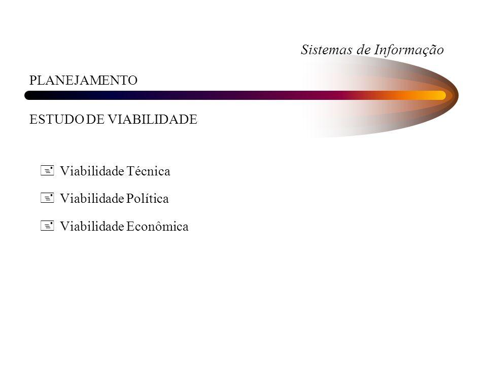 Sistemas de Informação PLANEJAMENTO ESTUDO DE VIABILIDADE +Viabilidade Técnica +Viabilidade Política +Viabilidade Econômica
