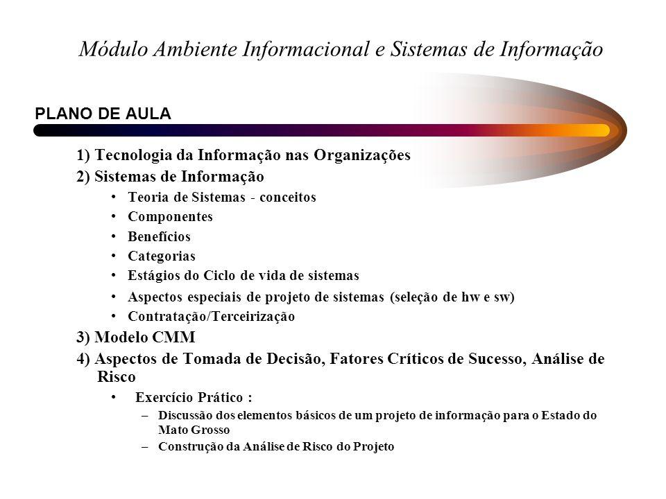 Módulo Ambiente Informacional e Sistemas de Informação PLANO DE AULA 1) Tecnologia da Informação nas Organizações 2) Sistemas de Informação Teoria de