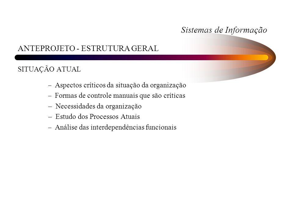 Sistemas de Informação ANTEPROJETO - ESTRUTURA GERAL SITUAÇÃO ATUAL – Aspectos críticos da situação da organização – Formas de controle manuais que sã