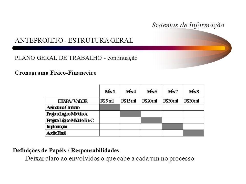 Sistemas de Informação ANTEPROJETO - ESTRUTURA GERAL PLANO GERAL DE TRABALHO - continuação Cronograma Físico-Financeiro Definições de Papéis / Respons
