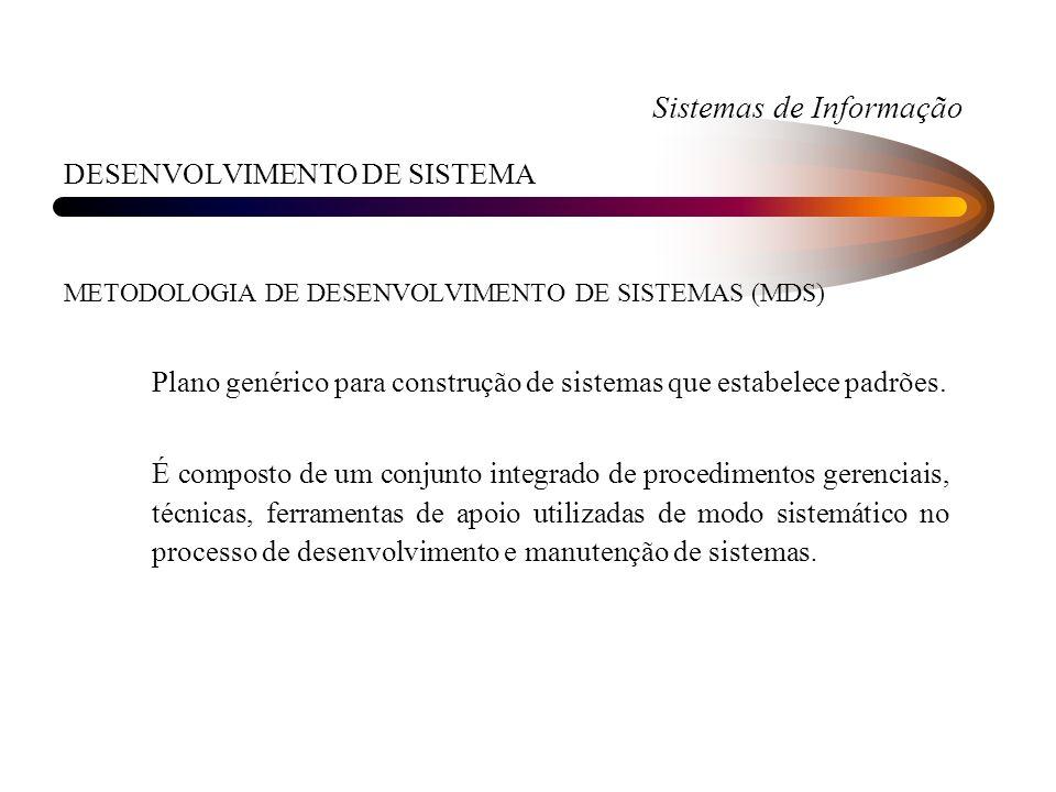 Sistemas de Informação DESENVOLVIMENTO DE SISTEMA METODOLOGIA DE DESENVOLVIMENTO DE SISTEMAS (MDS) Plano genérico para construção de sistemas que esta