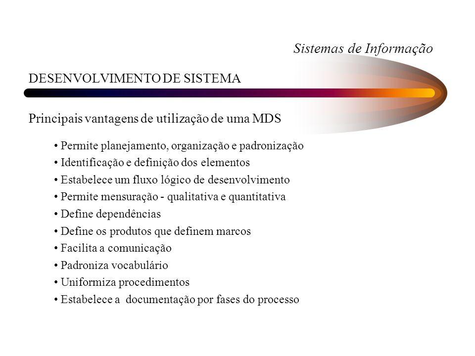 Sistemas de Informação DESENVOLVIMENTO DE SISTEMA Principais vantagens de utilização de uma MDS Permite planejamento, organização e padronização Ident