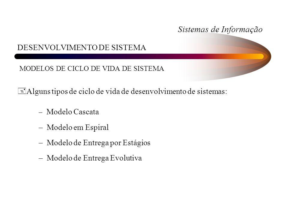 Sistemas de Informação DESENVOLVIMENTO DE SISTEMA MODELOS DE CICLO DE VIDA DE SISTEMA +Alguns tipos de ciclo de vida de desenvolvimento de sistemas: –