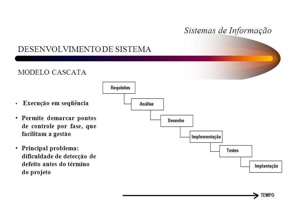 Sistemas de Informação DESENVOLVIMENTO DE SISTEMA MODELO CASCATA Execução em seqüência Permite demarcar pontos de controle por fase, que facilitam a g