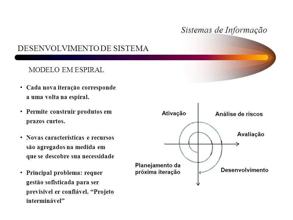 Sistemas de Informação DESENVOLVIMENTO DE SISTEMA MODELO EM ESPIRAL Cada nova iteração corresponde a uma volta na espiral. Permite construir produtos