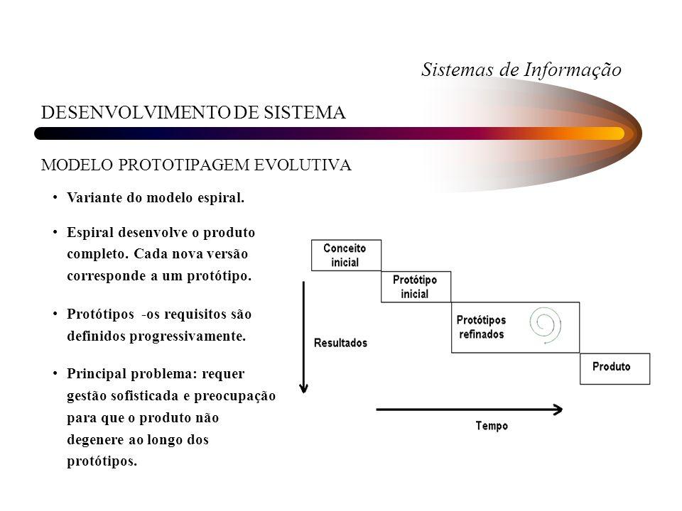 Sistemas de Informação DESENVOLVIMENTO DE SISTEMA MODELO PROTOTIPAGEM EVOLUTIVA Variante do modelo espiral. Espiral desenvolve o produto completo. Cad